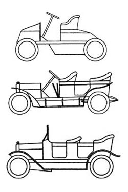 general body styles 1903 to 1908